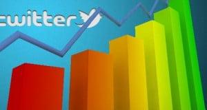 se puede medir el rating a través de Twitter