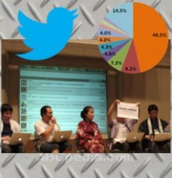 ventajas-desventajas-twitter-empresas