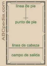 areas de la mesa de billar