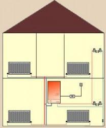 instalacion-calefaccion