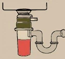 Esquema de la instalación de un triturador de basura bajo la bacha o bater de la cocina